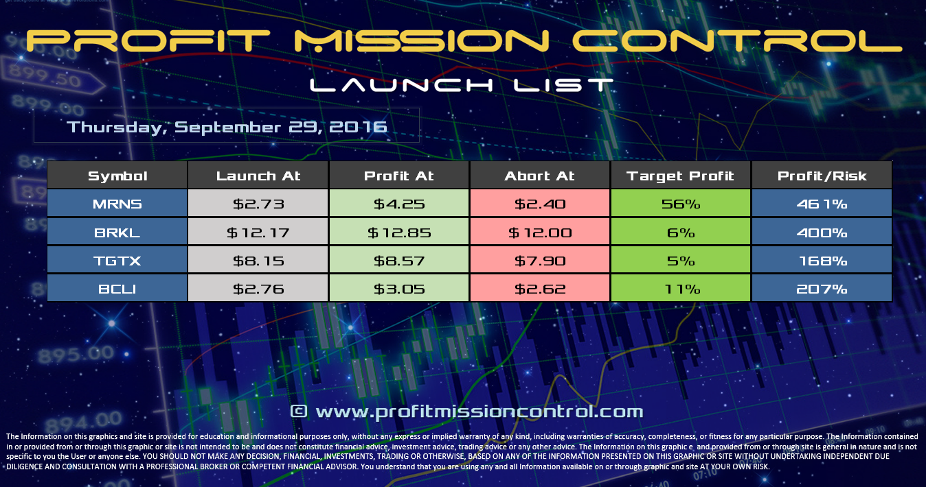 Profit Mission Control Watch List for 9-29-2016