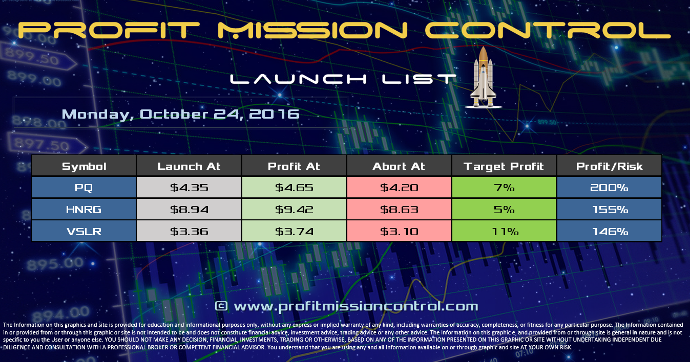 Profit Mission Control Watch List for 10-24-2016