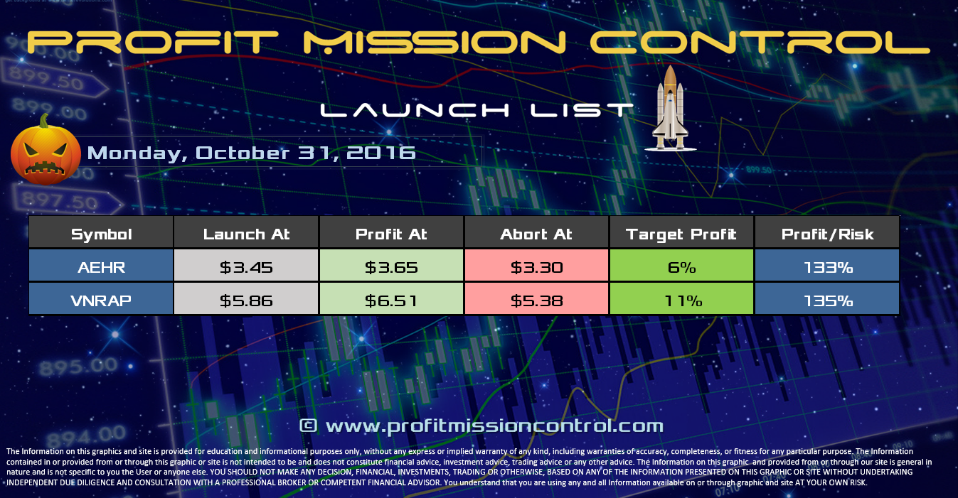Profit Mission Control Watch List for 10-31-2016