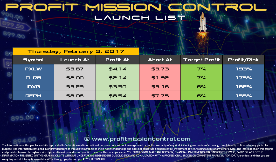 Profit Mission Control Watch List for 02-09-2017