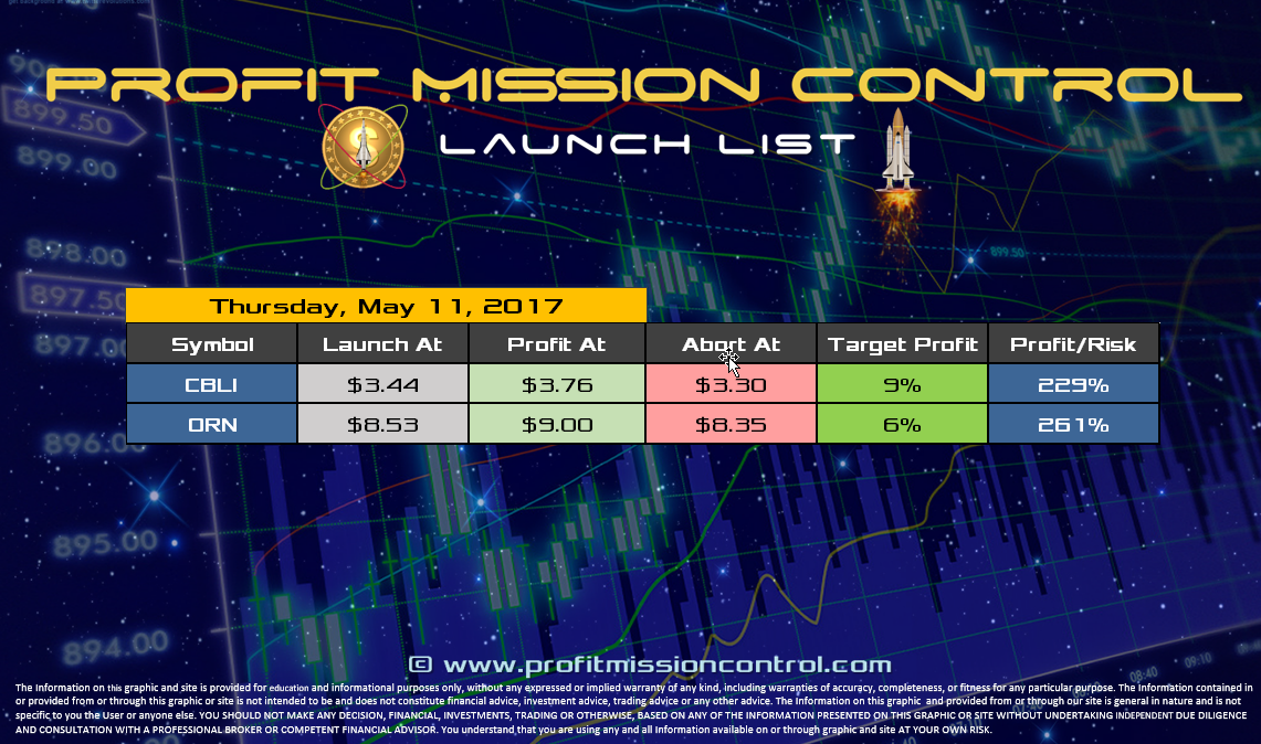 Profit Mission Control Watch List for 05-11-2017