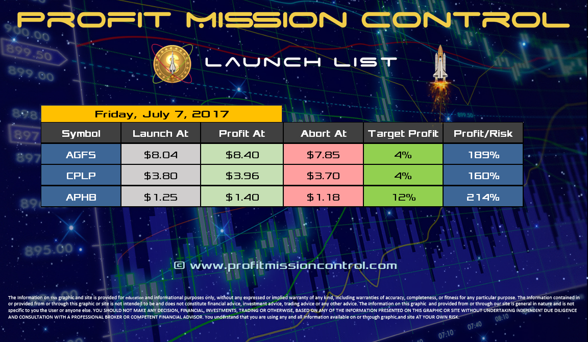Profit Mission Control Watch List for 07-07-2017