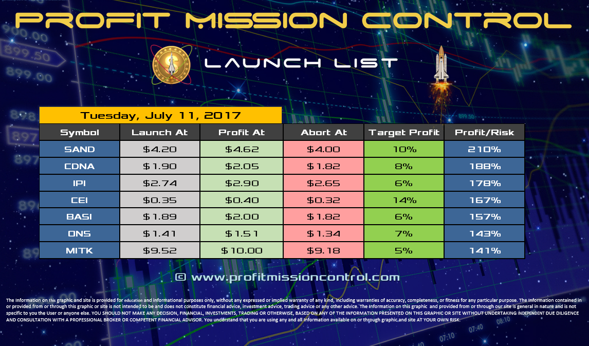 Profit Mission Control Watch List for 07-11-2017