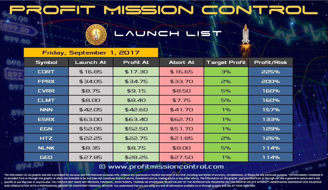 Profit Mission Control Watch List for 09-01-2017