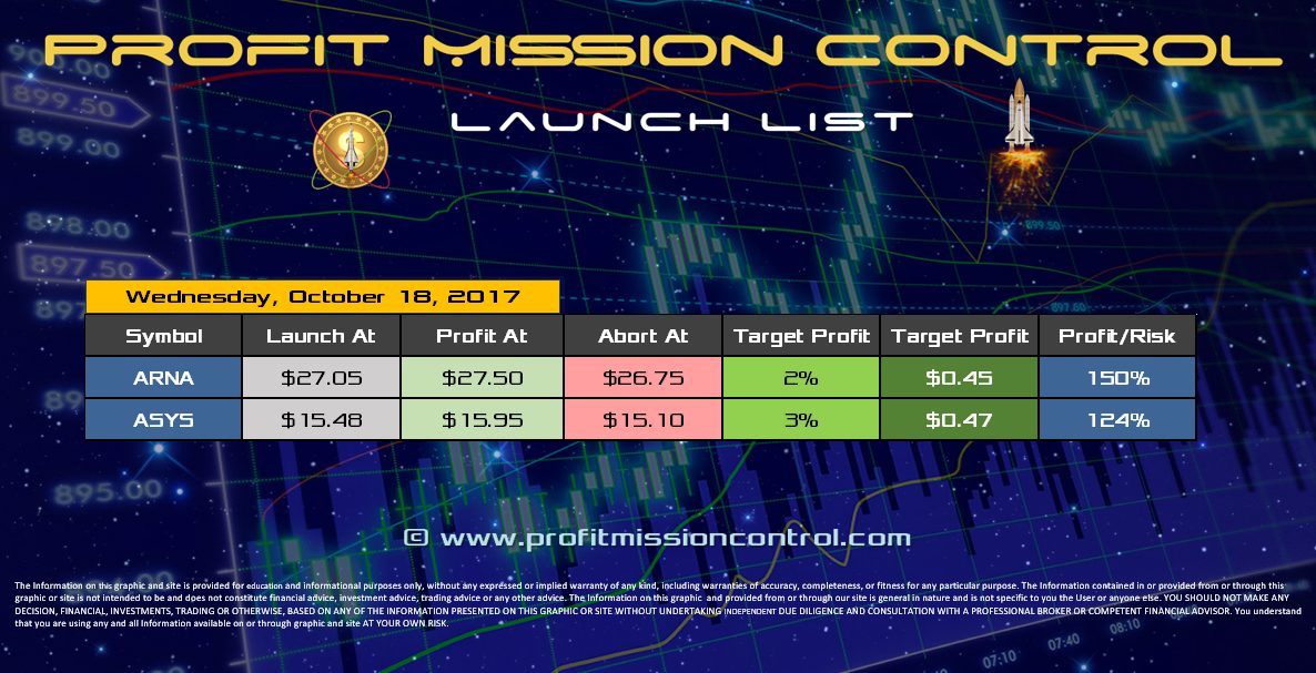 Profit Mission Control Watch List for 10-18-2017