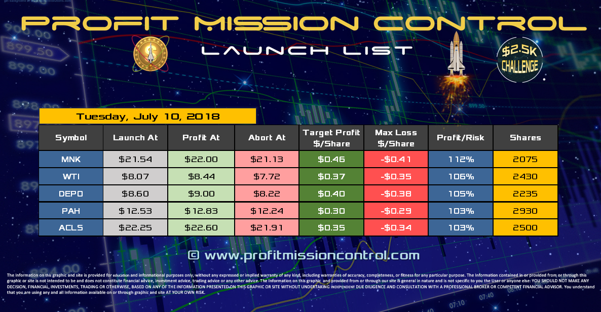 Profit Mission Control Watch List for 07-10-2018