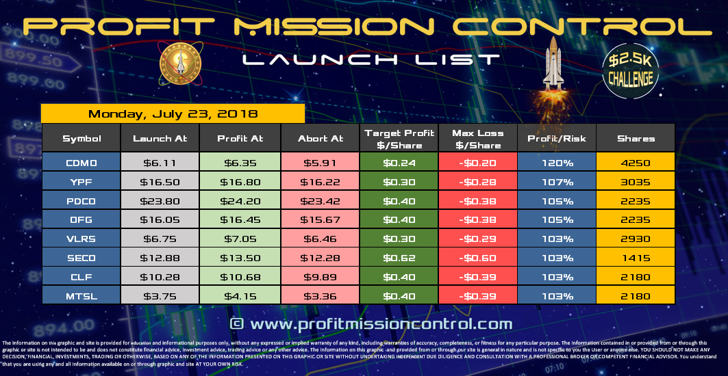 Profit Mission Control Watch List for 07-23-2018