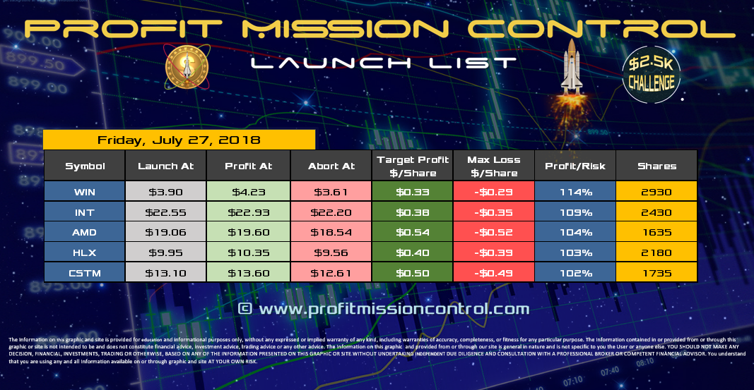 Profit Mission Control Watch List for 07-27-2018