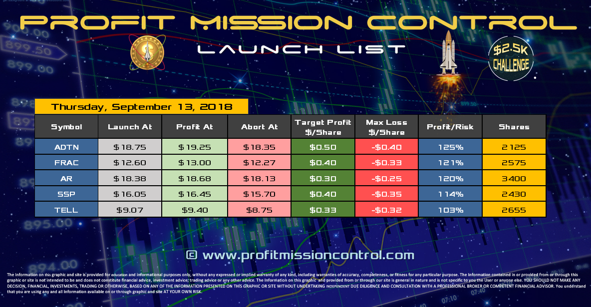 Profit Mission Control Watch List for 09-13-2018