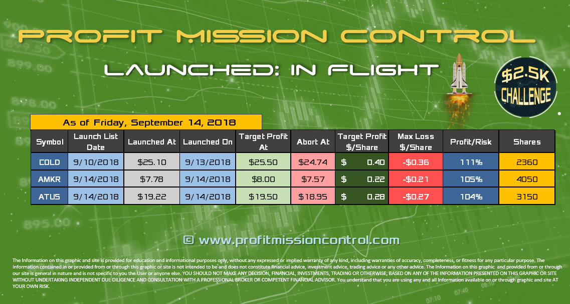 stocks-in-flight 09-14-2018