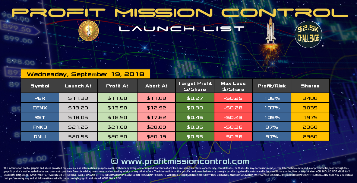 Profit Mission Control Watch List for 09-19-2018